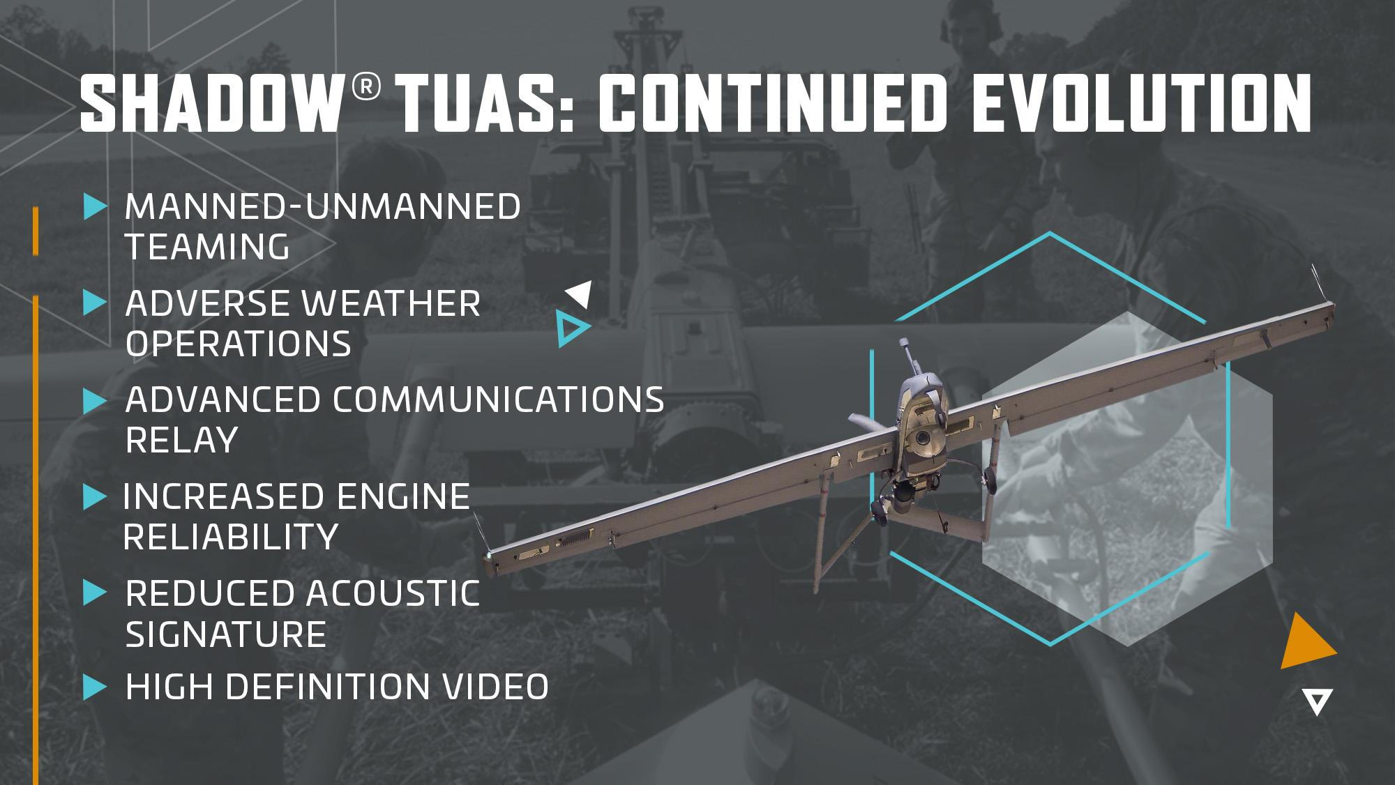 Shadow® TUAS-Infographic