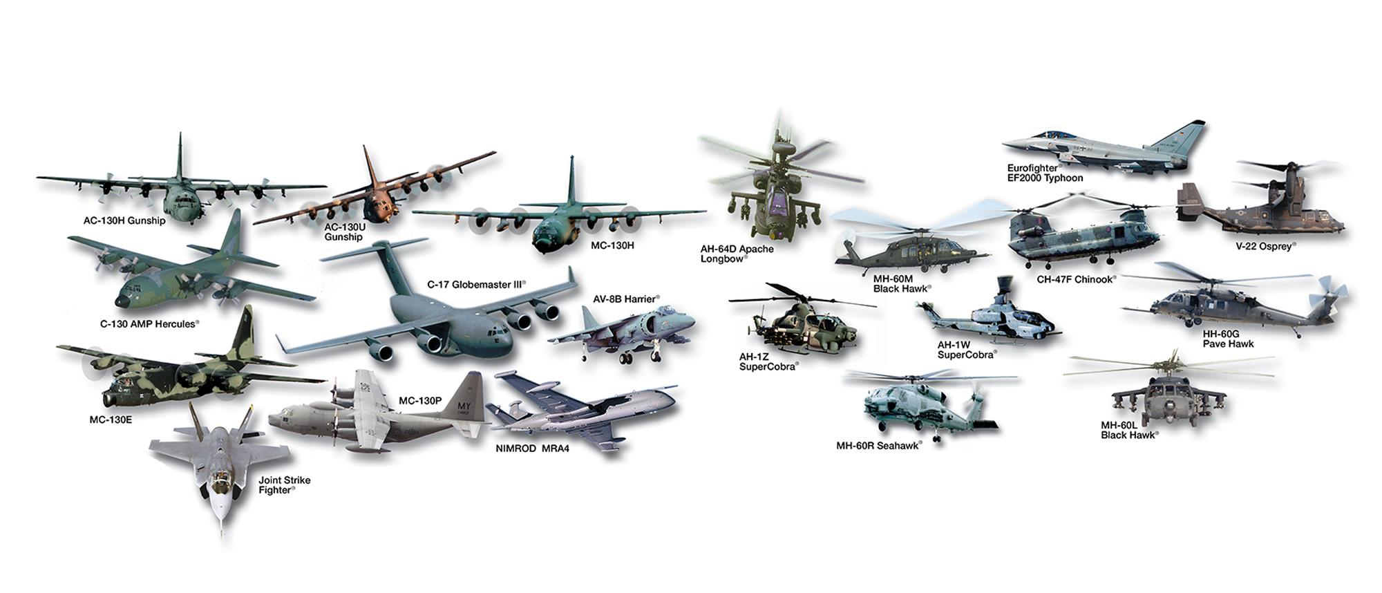 ABE, Advanced Boresight Equipment, Helicopter Boresight Technology